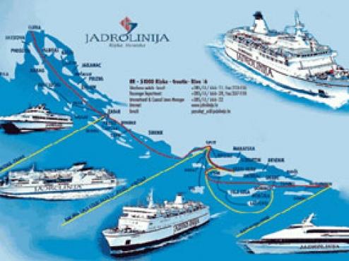 Grafički prikaz linija trajekata za otok Brač